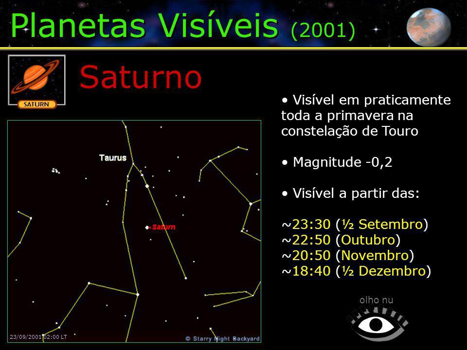 Planetas Visíveis (2001) Saturno