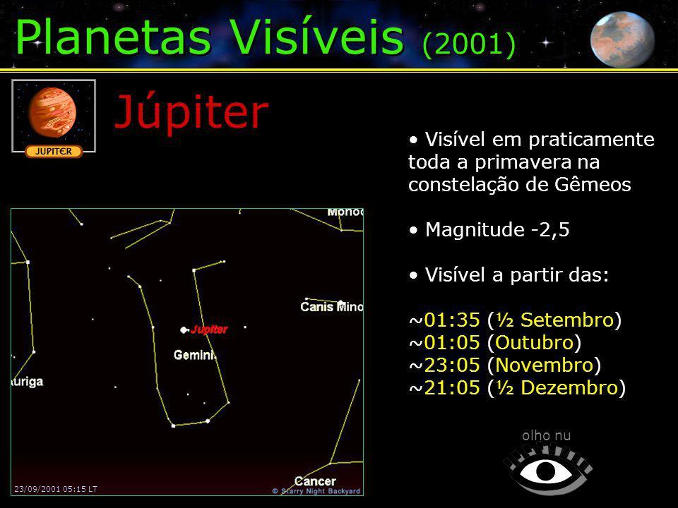 Planetas Visíveis (2001) Júpiter