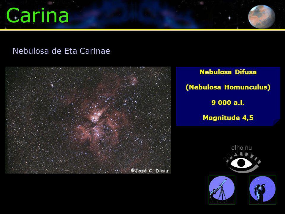 (Nebulosa Homunculus)