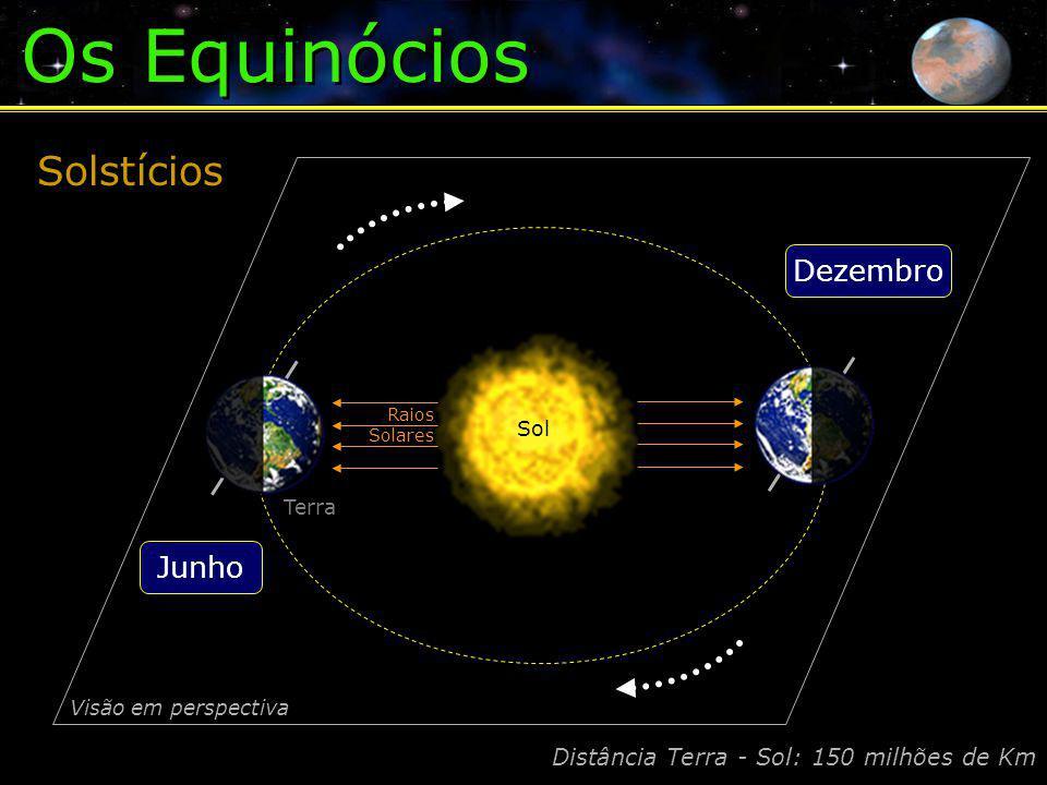 Os Equinócios Solstícios Dezembro Junho