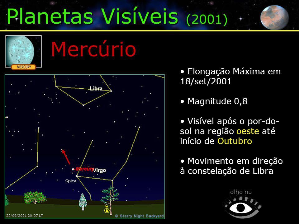 Planetas Visíveis (2001) Mercúrio Elongação Máxima em 18/set/2001