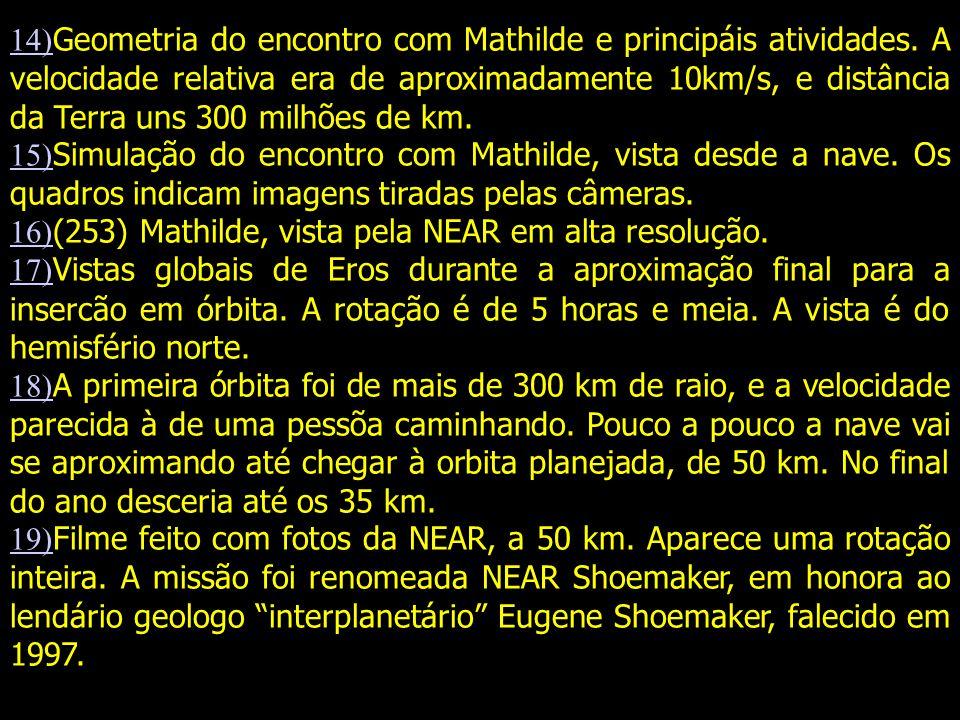 14)Geometria do encontro com Mathilde e principáis atividades