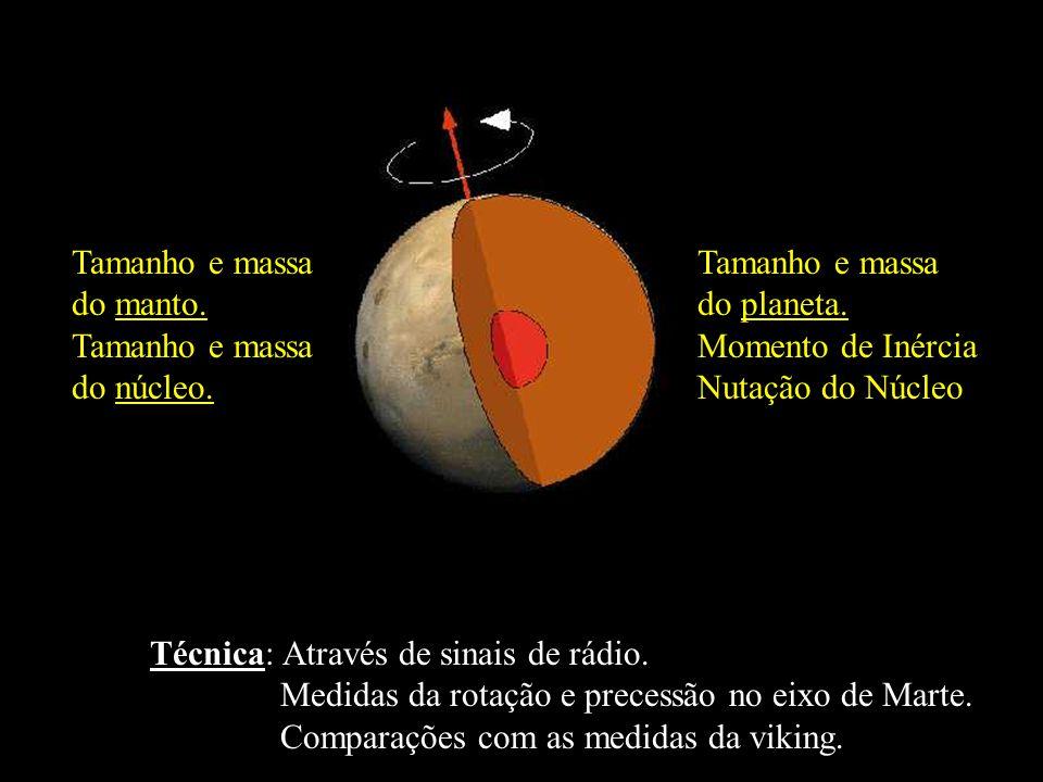 Tamanho e massa do manto. do núcleo. Tamanho e massa. do planeta. Momento de Inércia. Nutação do Núcleo.
