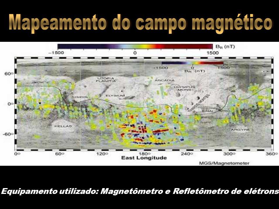 Mapeamento do campo magnético