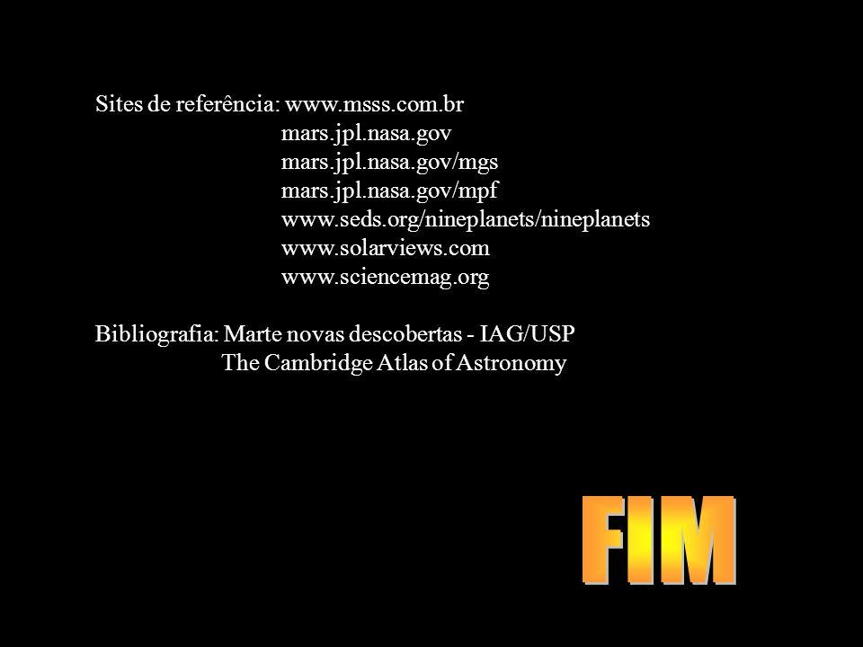 FIM Sites de referência: www.msss.com.br mars.jpl.nasa.gov