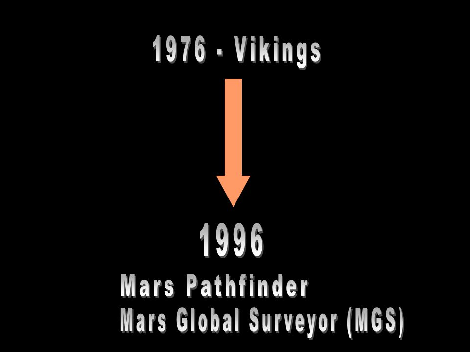 Mars Global Surveyor (MGS)
