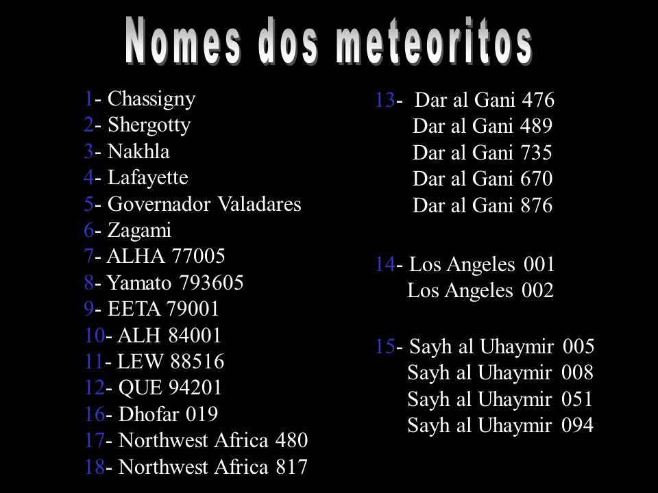 Nomes dos meteoritos 1- Chassigny 13- Dar al Gani 476 2- Shergotty
