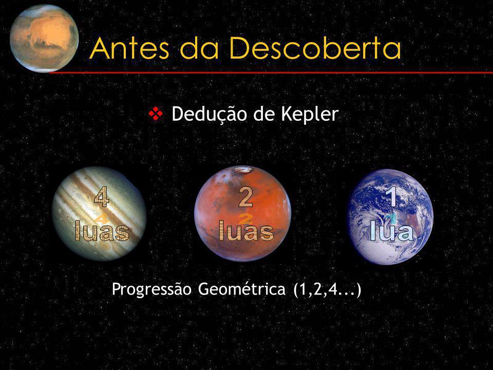 Antes da Descoberta 4 luas 2 luas 1 lua Dedução de Kepler