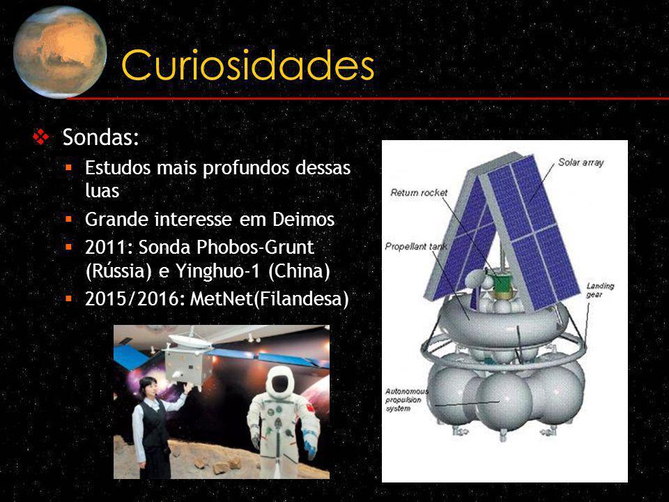 Curiosidades Sondas: Estudos mais profundos dessas luas