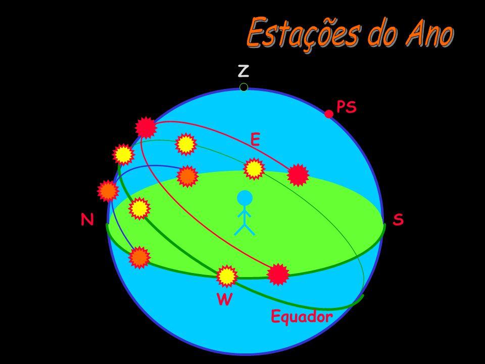 Estações do Ano Z PS E N S W Equador