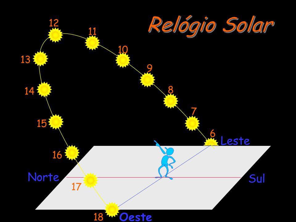 12 Relógio Solar 11 10 13 9 14 8 7 15 6 Leste 16 Norte Sul 17 18 Oeste