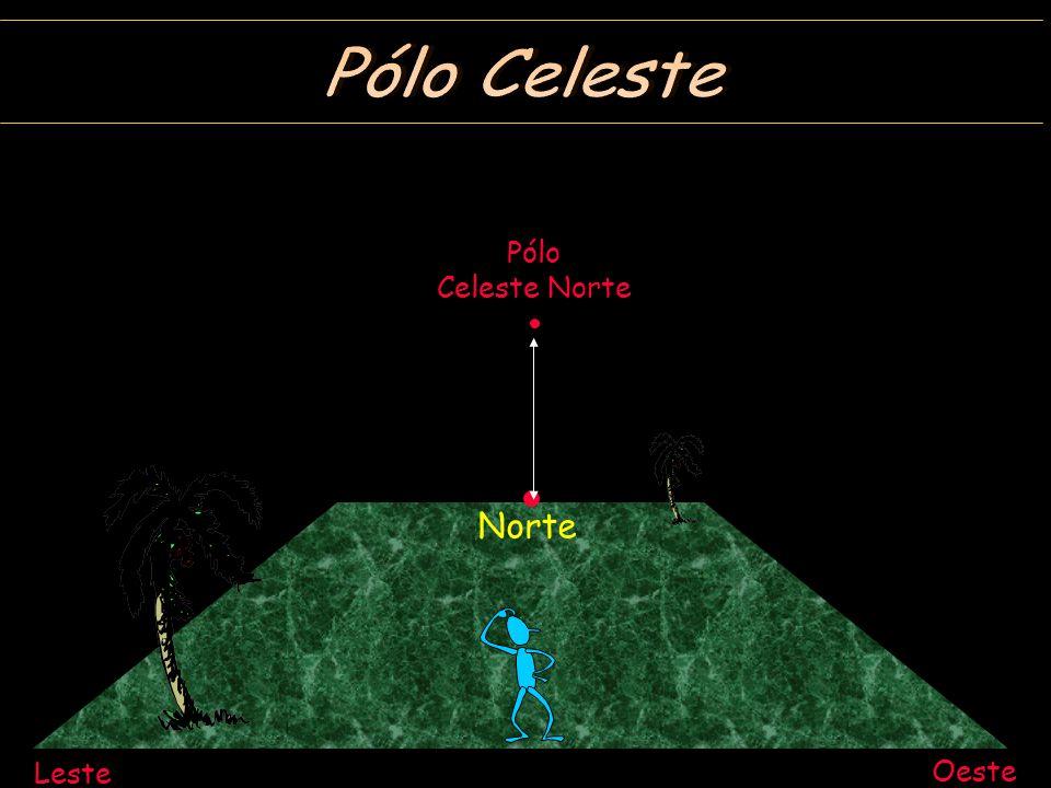 Pólo Celeste Pólo Celeste Norte Norte Leste Oeste