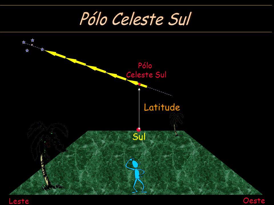 Pólo Celeste Sul Pólo Celeste Sul Latitude Sul Leste Oeste