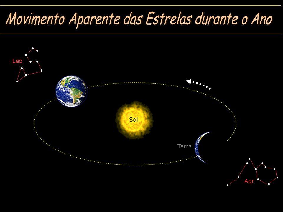 Movimento Aparente das Estrelas durante o Ano