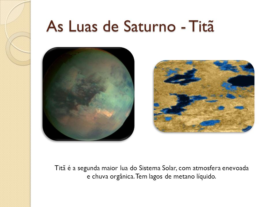 As Luas de Saturno - Titã