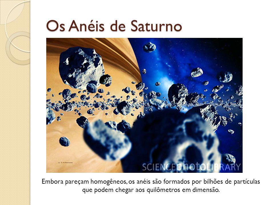 Os Anéis de Saturno Fonte das imagens: http://www.sciencephoto.com/media/327037/enlarge.