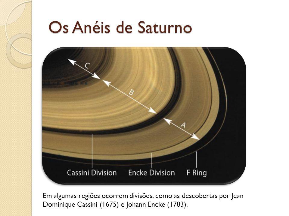 Os Anéis de Saturno Fonte da imagem: http://clccharter.org/kurt1/Galaxy%20Project/Saturnrings.html.