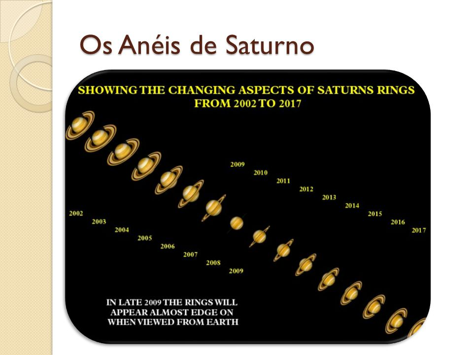 Os Anéis de Saturno Fonte da imagem: http://www.mercurybay.co.nz/local/starman.html