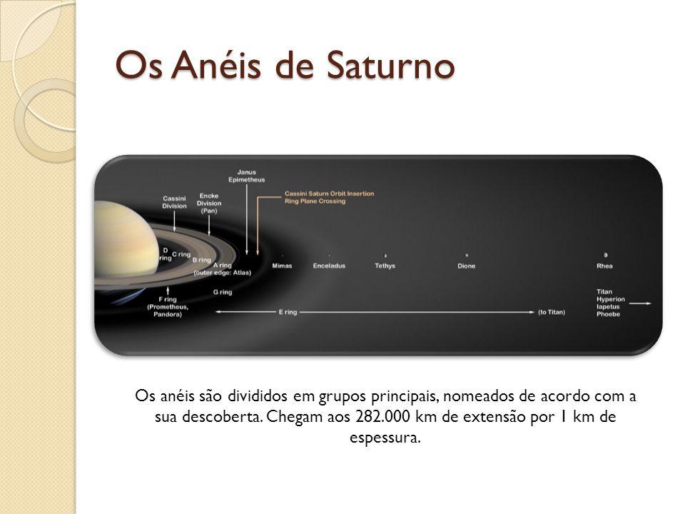 Os Anéis de Saturno Fonte da imagem: http://en.wikipedia.org/wiki/File:Saturn s_Rings_PIA03550.jpg.