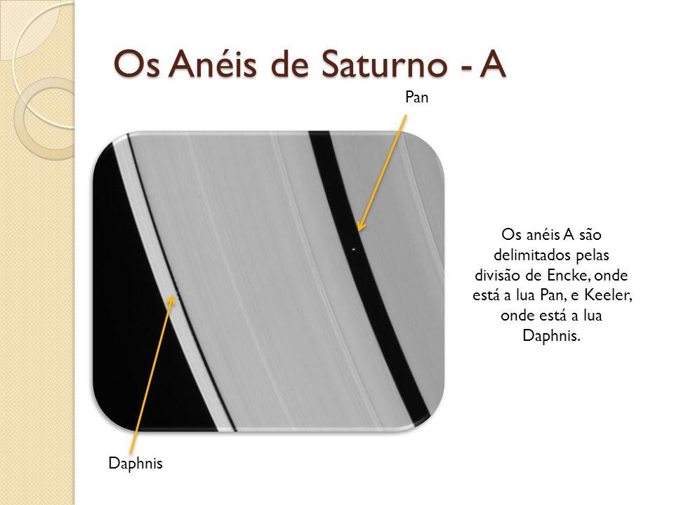 Os Anéis de Saturno - A Pan
