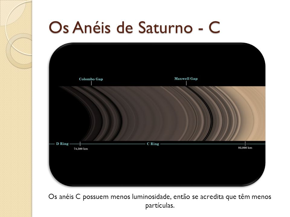 Os Anéis de Saturno - C Fonte da imagem: http://www.space-pictures.com/view/pictures-of-planets/planet-saturn/saturns-rings/saturns-rings-2008a.php.