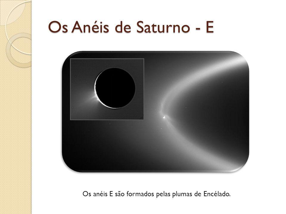 Os anéis E são formados pelas plumas de Encélado.