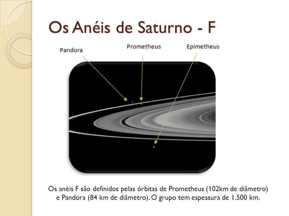 Os Anéis de Saturno - F Fonte da imagem: http://saturn.jpl.nasa.gov/photos/imagedetails/index.cfm imageId=4128.