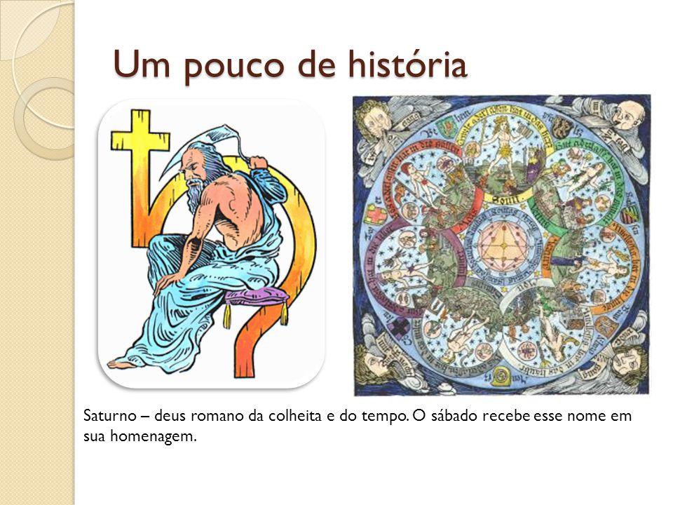 Um pouco de história Fonte das imagens: http://www.wordsources.info/saturn.html.