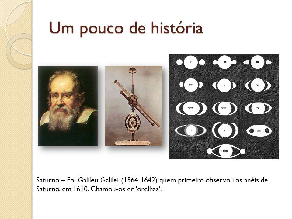 Um pouco de história Fonte das imagens: http://blogdofavre.ig.com.br/tag/galileu/