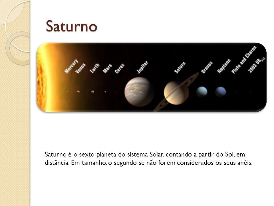 Saturno Fonte das imagens: http://www.asaidera.com.br/viewtopic.php f=29&t=1007.