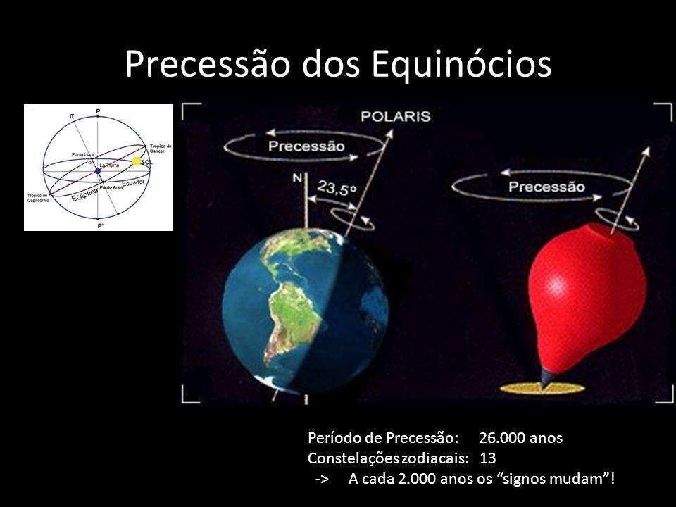 Precessão dos Equinócios