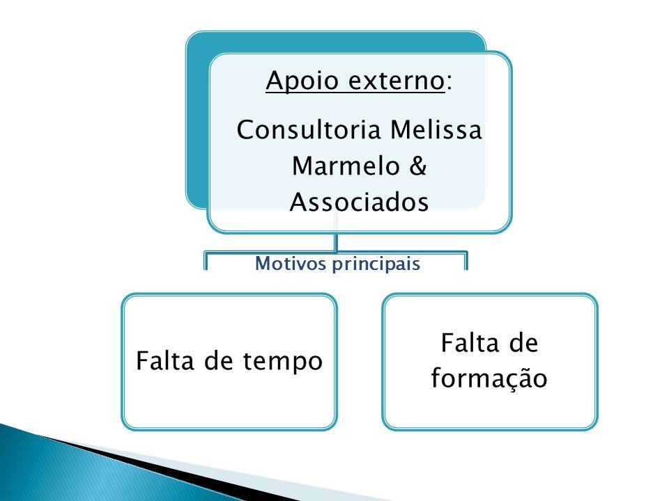 Consultoria Melissa Marmelo & Associados