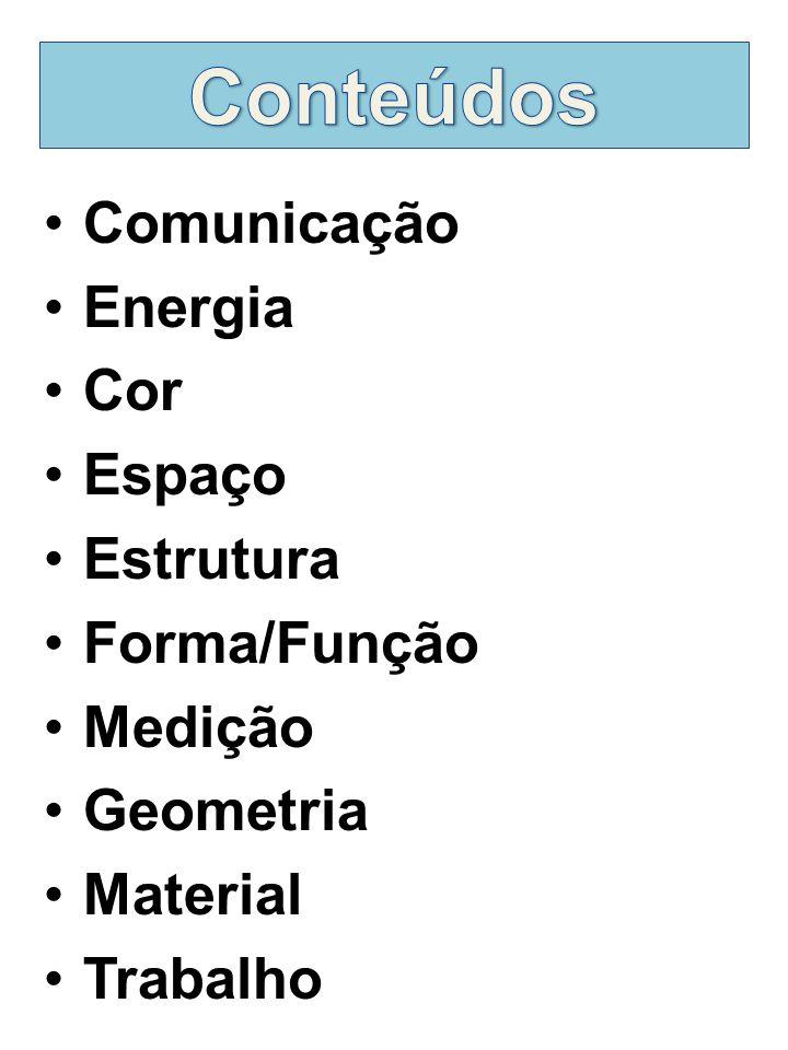Conteúdos Comunicação Energia Cor Espaço Estrutura Forma/Função