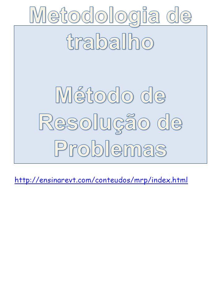 Metodologia de trabalho Método de Resolução de Problemas
