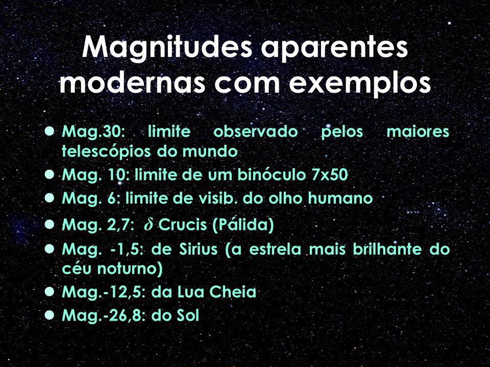 Magnitudes aparentes modernas com exemplos