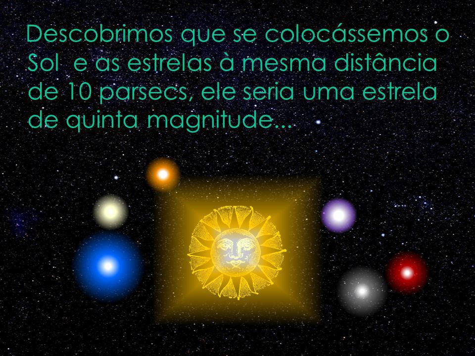 Descobrimos que se colocássemos o Sol e as estrelas à mesma distância de 10 parsecs, ele seria uma estrela de quinta magnitude...