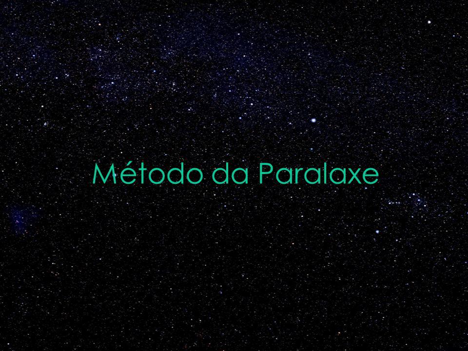 Método da Paralaxe Fonte da figura do Sol: