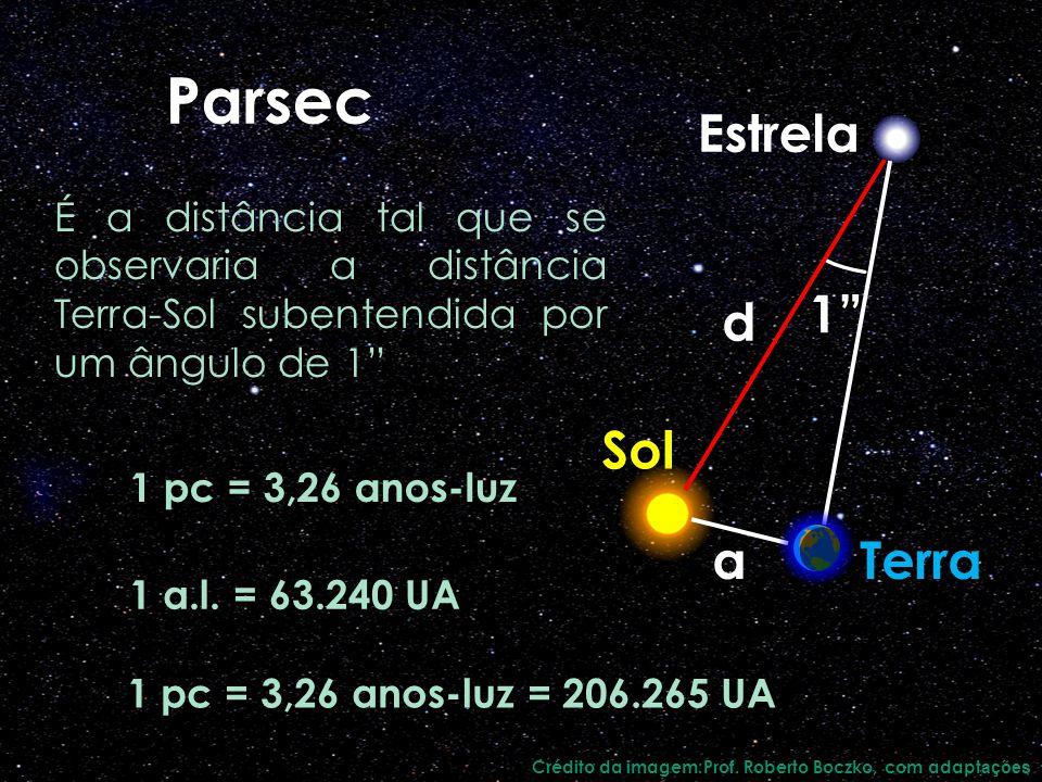 Parsec Estrela 1 d Sol a Terra