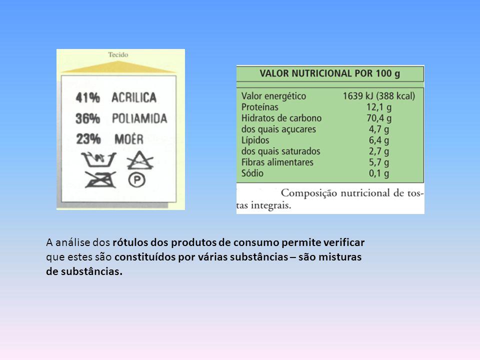 A análise dos rótulos dos produtos de consumo permite verificar