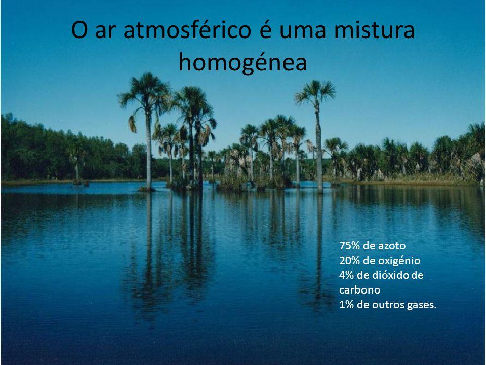 O ar atmosférico é uma mistura homogénea