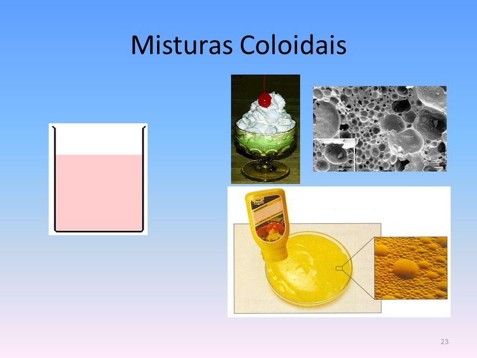 Misturas Coloidais Núcleo de Estágio de Física e Química 1