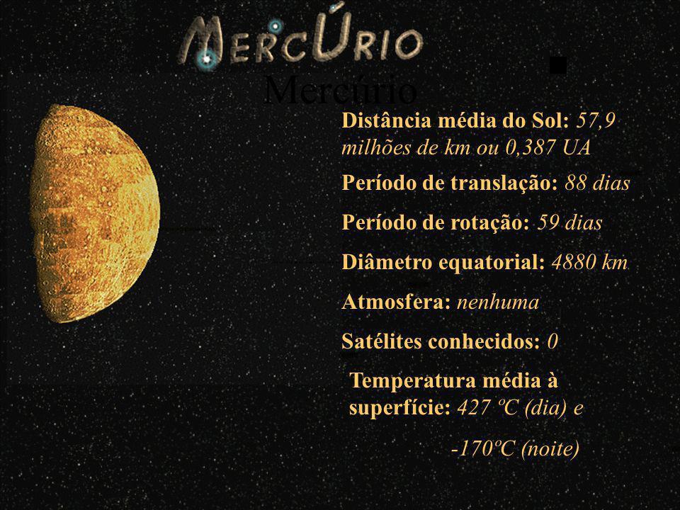 Mercúrio Distância média do Sol: 57,9 milhões de km ou 0,387 UA