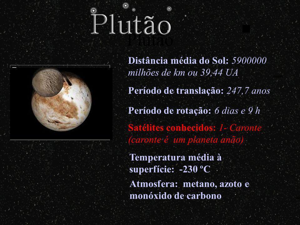 Plutão Distância média do Sol: 5900000 milhões de km ou 39,44 UA