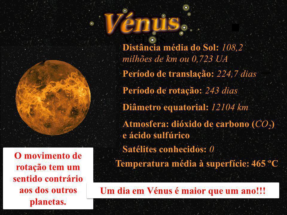 Um dia em Vénus é maior que um ano!!!