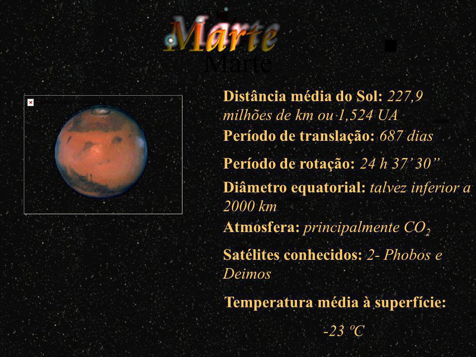 Marte Distância média do Sol: 227,9 milhões de km ou 1,524 UA