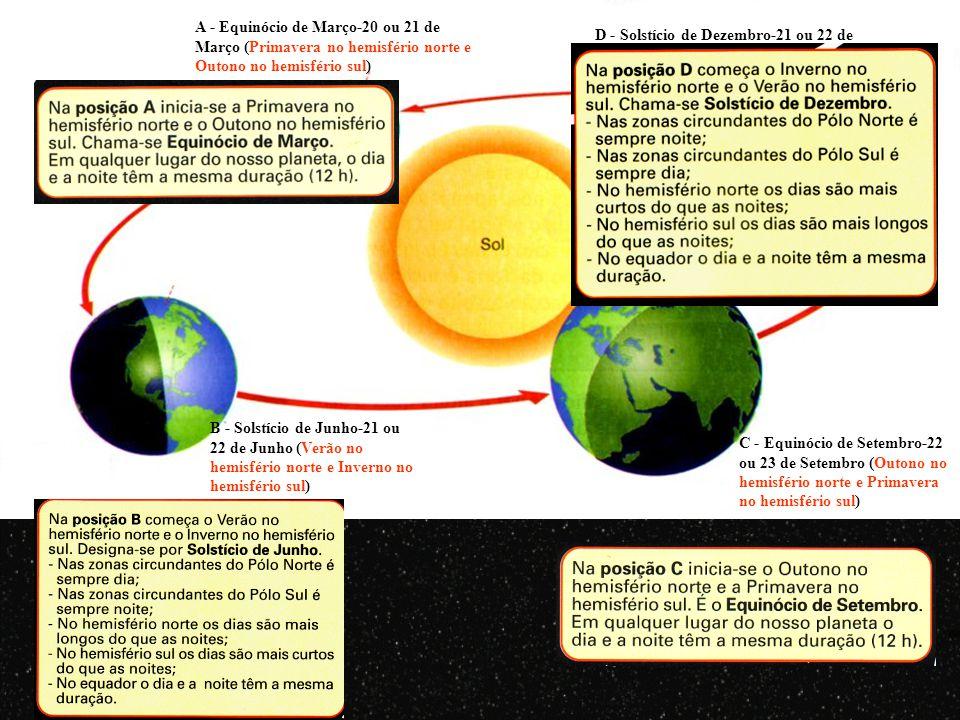 A - Equinócio de Março-20 ou 21 de Março (Primavera no hemisfério norte e Outono no hemisfério sul)