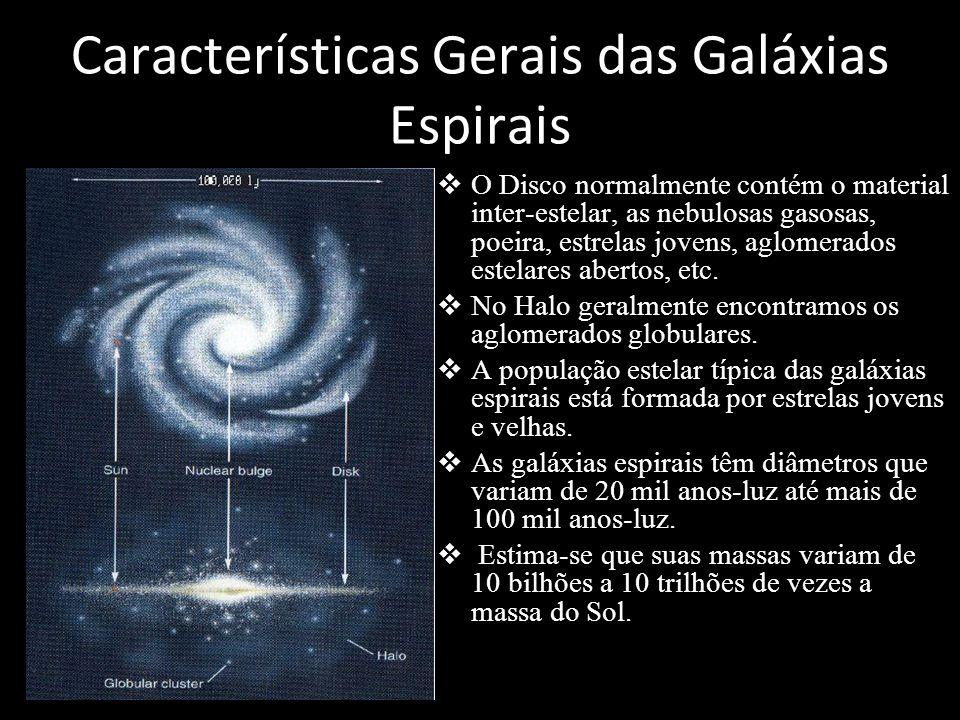 Características Gerais das Galáxias Espirais