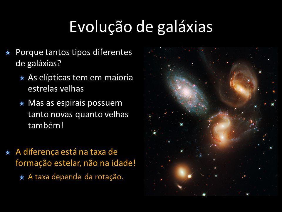 Evolução de galáxias Porque tantos tipos diferentes de galáxias