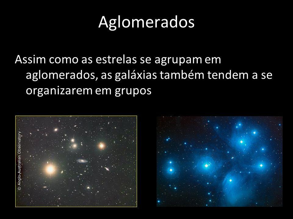 Aglomerados Assim como as estrelas se agrupam em aglomerados, as galáxias também tendem a se organizarem em grupos.