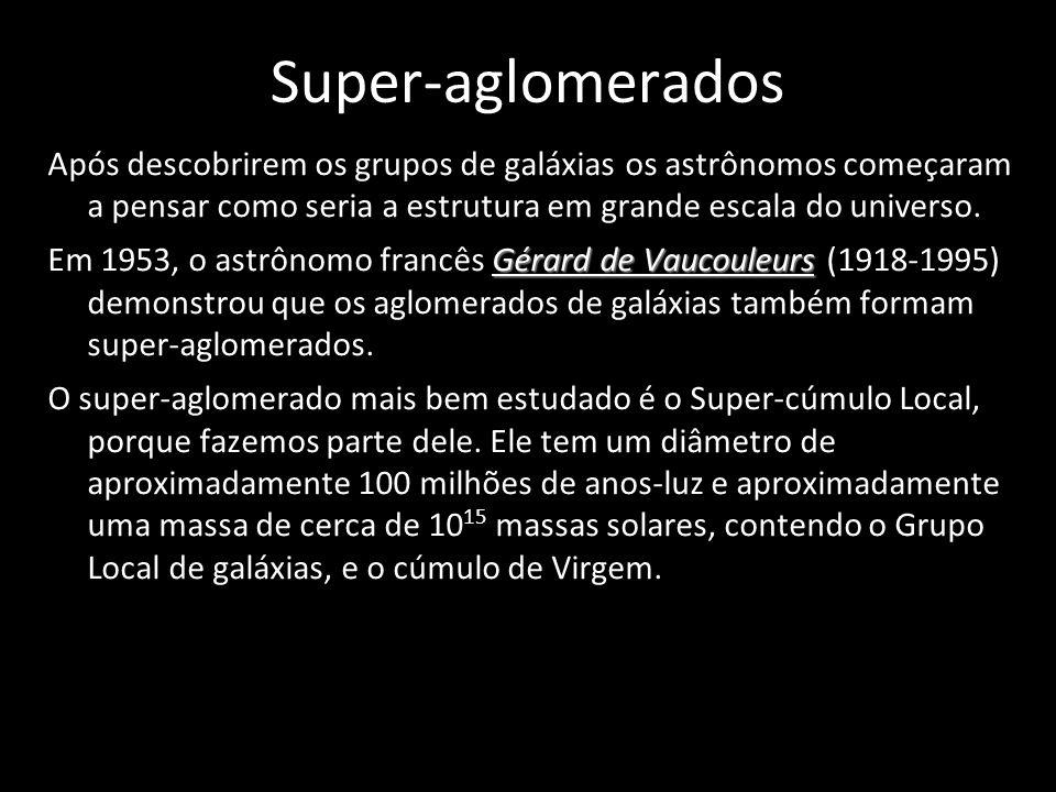 Super-aglomerados Após descobrirem os grupos de galáxias os astrônomos começaram a pensar como seria a estrutura em grande escala do universo.